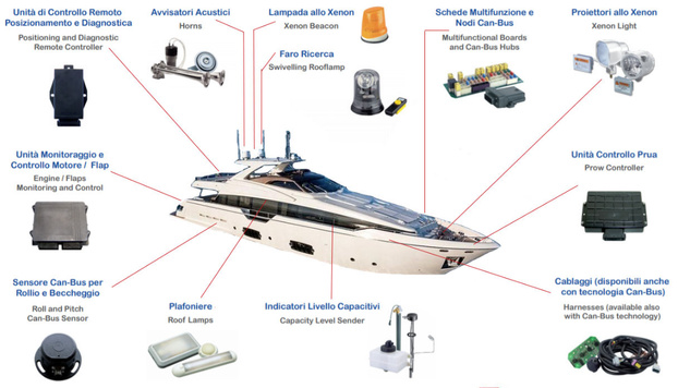 N BUY MARINE / N BROKERS SALE&RENT - Vittorio Veneto - Accessori per la Nautica, barche, tender - Subito